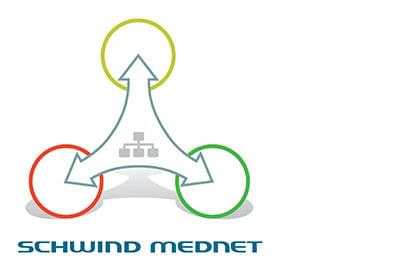 Graphic with three arrows on the topic SCHWIND Mednet